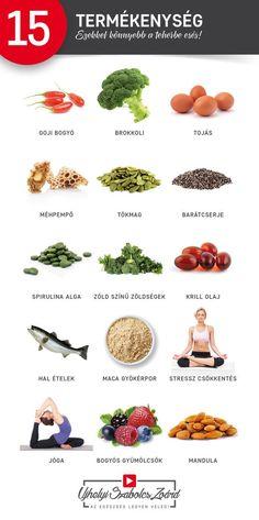 ételek, amelyeket nem szabad visszeresen fogyasztani